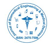 Journal of Biomedical Engineering and Medical Devices
