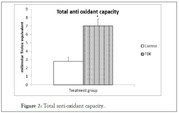 biochemistry-physiology-oxidant