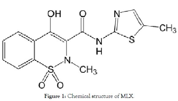 drug-designing-Chemical