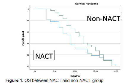 european-clinical-NACT