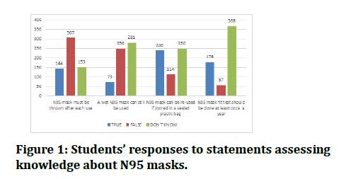 medical-dental-science-N95-masks