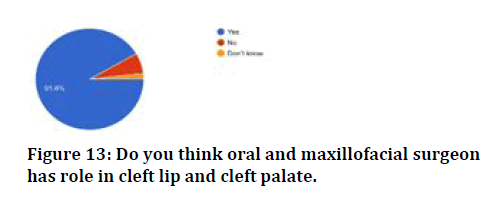 medical-dental-science-cleft-palate