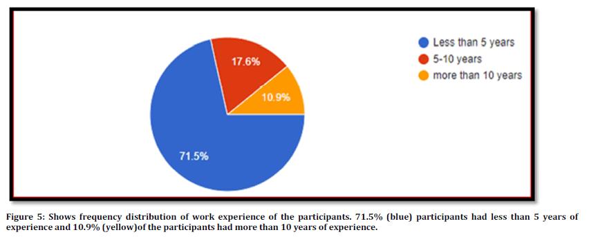 medical-dental-science-dentists-participants