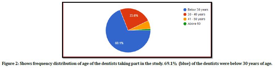 medical-dental-science-dentists-taking-part