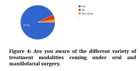 medical-dental-science-different-variety