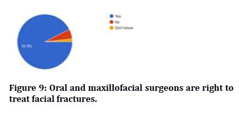 medical-dental-science-facial-fractures