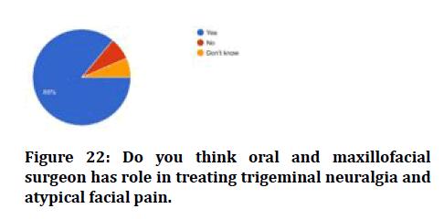 medical-dental-science-facial-pain