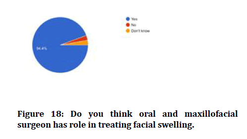medical-dental-science-facial-swelling
