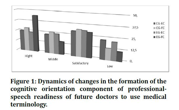 medical-dental-science-future-doctors