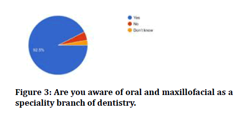 medical-dental-science-maxillofacial