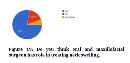 medical-dental-science-neck-swelling