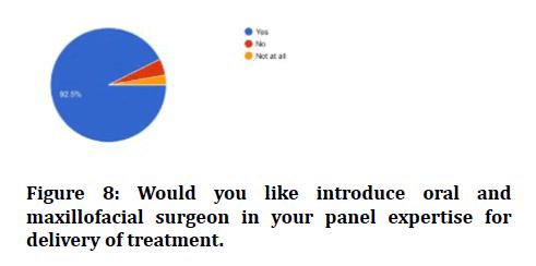 medical-dental-science-panel-expertise
