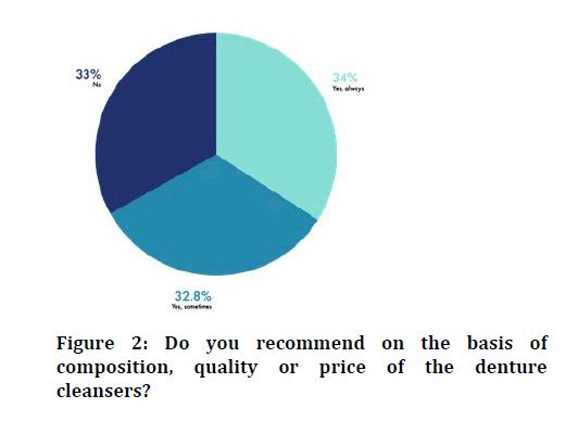 medical-dental-science-quality-price