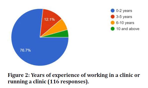 medical-dental-science-running-clinic