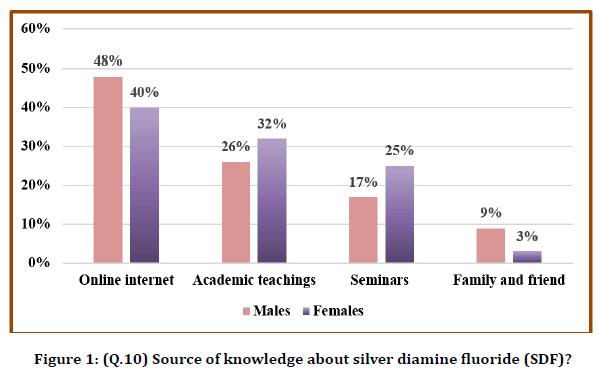 medical-dental-science-silver-diamine-fluoride
