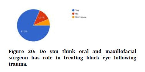 medical-dental-science-treating-black