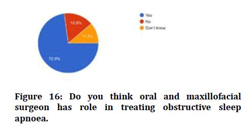 medical-dental-science-treating-obstructive