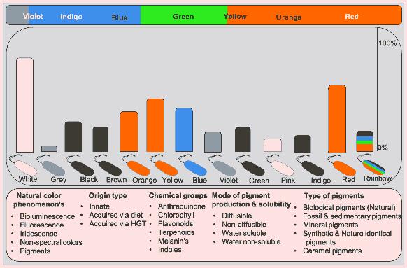 ukrainian-ecology-pigments