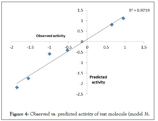 Developing-Drugs-molecule-test