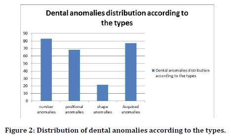 Medical-Dental-Distribution-dental