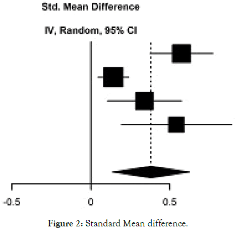 Sedentary Time and Disability in Older Adults: A Systematic