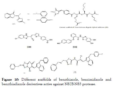 antivirals-antiretrovirals-benzthiadiazole
