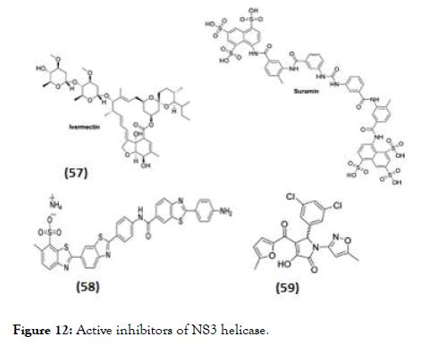 antivirals-antiretrovirals-helicase