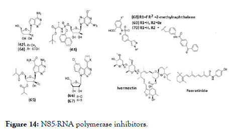 antivirals-antiretrovirals-polymerase