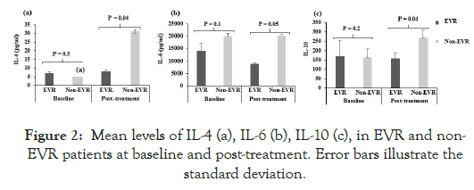 antivirals-antiretrovirals-post-treatment