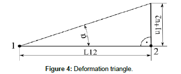 applied-mechanical-engineering-Deformation-triangle