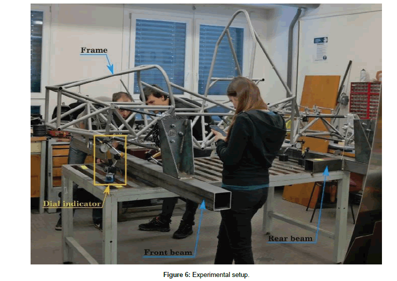 applied-mechanical-engineering-Experimental-setup