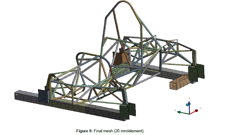applied-mechanical-engineering-Final-mesh