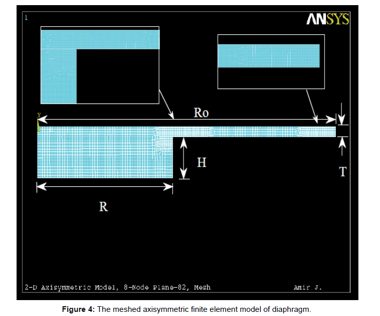 applied-mechanical-engineering-meshed-axisymmetric
