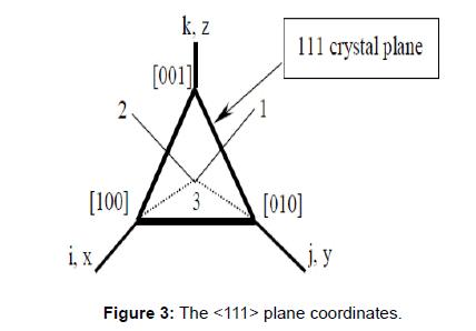 applied-mechanical-engineering-plane-coordinates