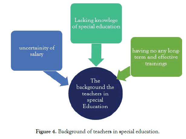 autism-special-education