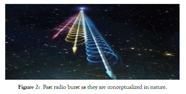 cell-science-therapy-radio-burst