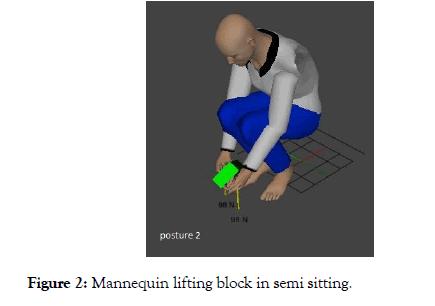 ergonomics-cluster-semi-sitting