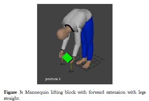 ergonomics-cluster-with-legs