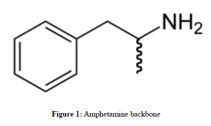 forensic-psychology-Amphetamine-backbone