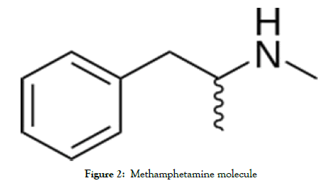forensic-psychology-Methamphetamine-molecule