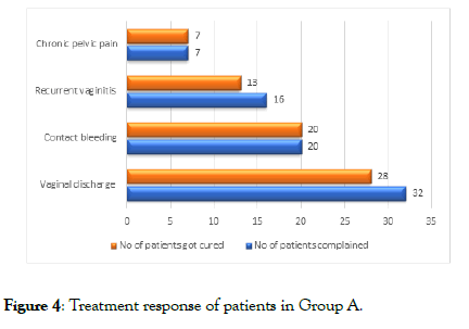 gynecology-obstetrics-patients
