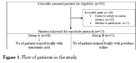 gynecology-obstetrics-tranexamic-acid