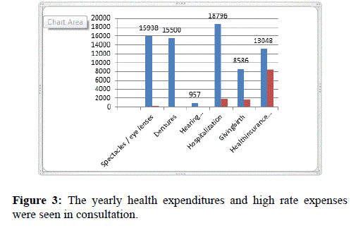 health-medical-research-expenditures