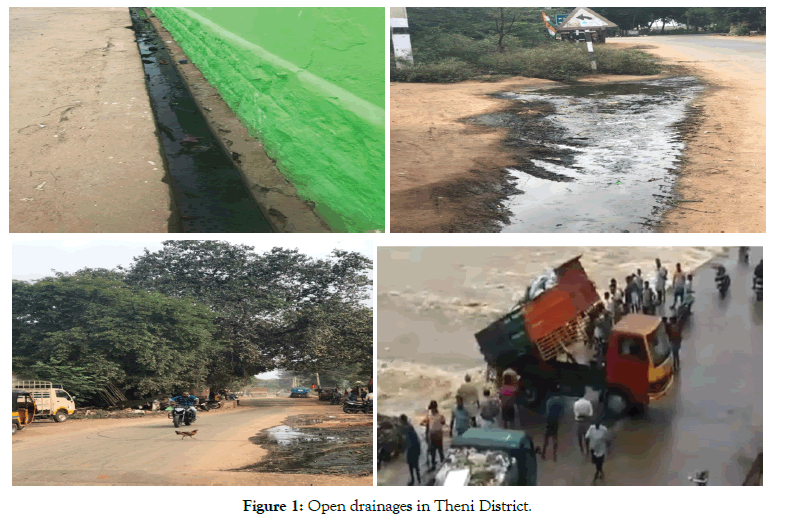 international-journal-waste-resources-drainages
