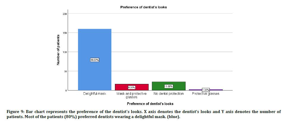 medical-dental-dentists-looks