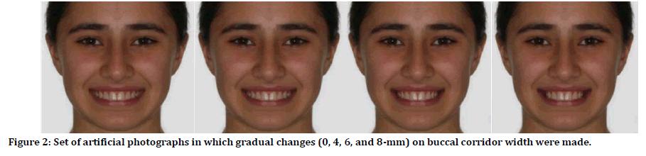 medical-dental-science-gradual-changes