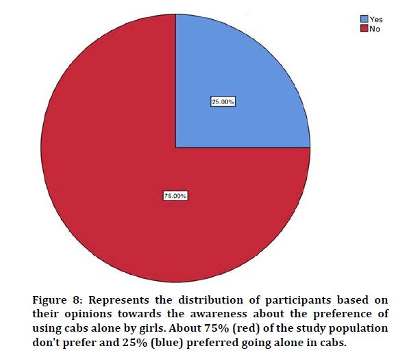 medical-dental-study-population