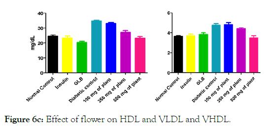 medicinal-aromatic-plants-VHDL