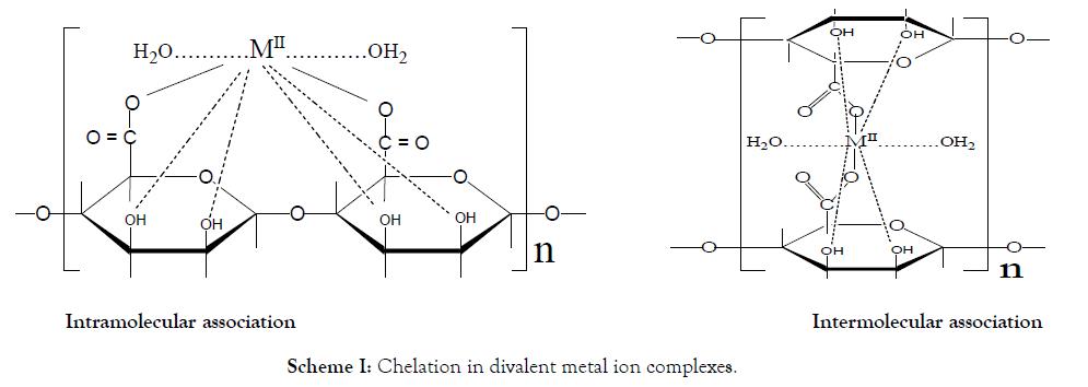 membrane-science-divalent-metal
