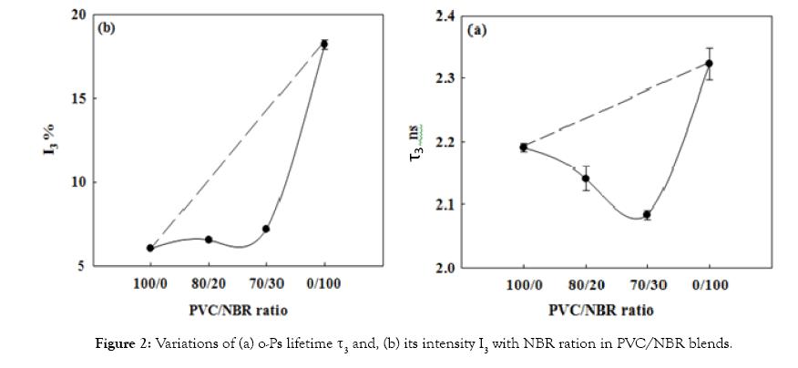 modern-chemistry-applications-intensity